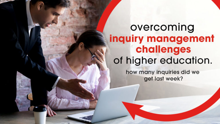 overcoming inquiry management challenges